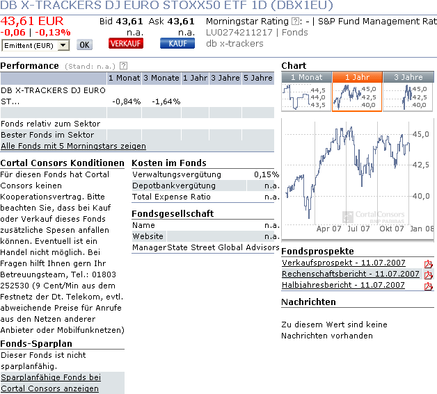 Postbank brokerage stop loss setzen