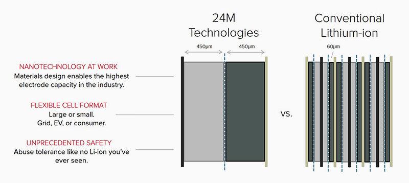 tech_graphics_celldesign.jpg