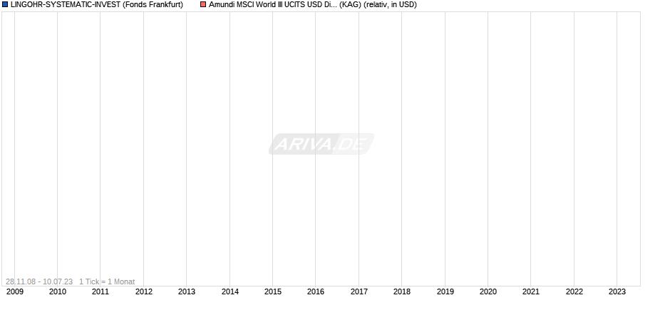 chart.png?z=a7570~A0~b85~H0~I1~K10154205