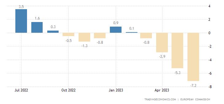euro-area-industrial-sentiment.png?s=eur
