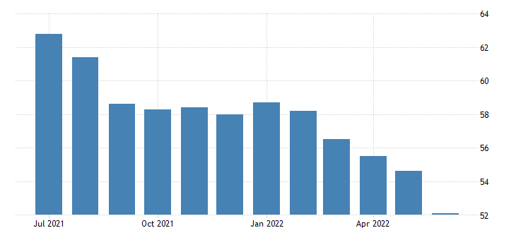 euro-area-manufacturing-pmi.png?s=euroar