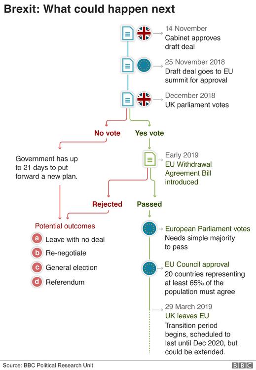 _104352286_brexit_timeline_nov_2018_640-