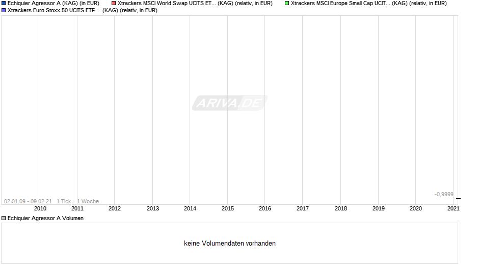 chart.png?z=a100131552~A1~b8~H1~I1~K1000