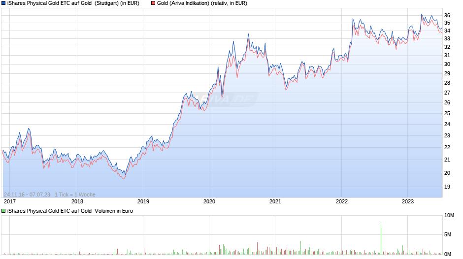 chart.png?z=a106367966~A1~b5~H0~K32119~d