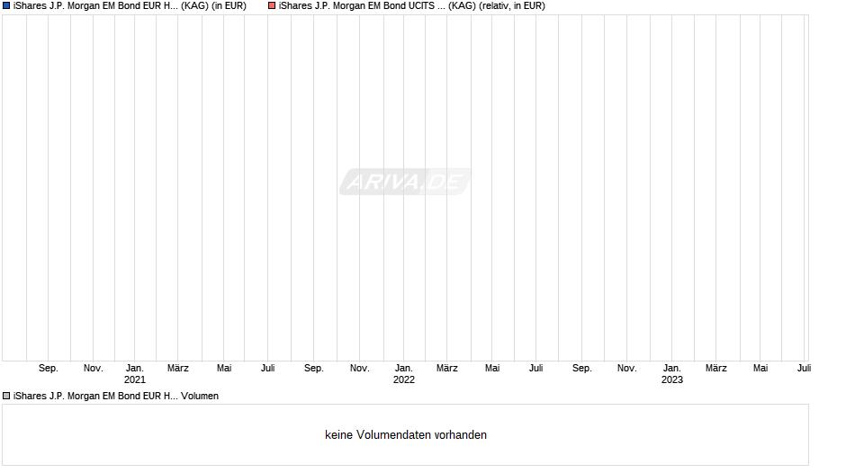 chart.png?z=a112592971~A1~b8~H1~I1~K1007