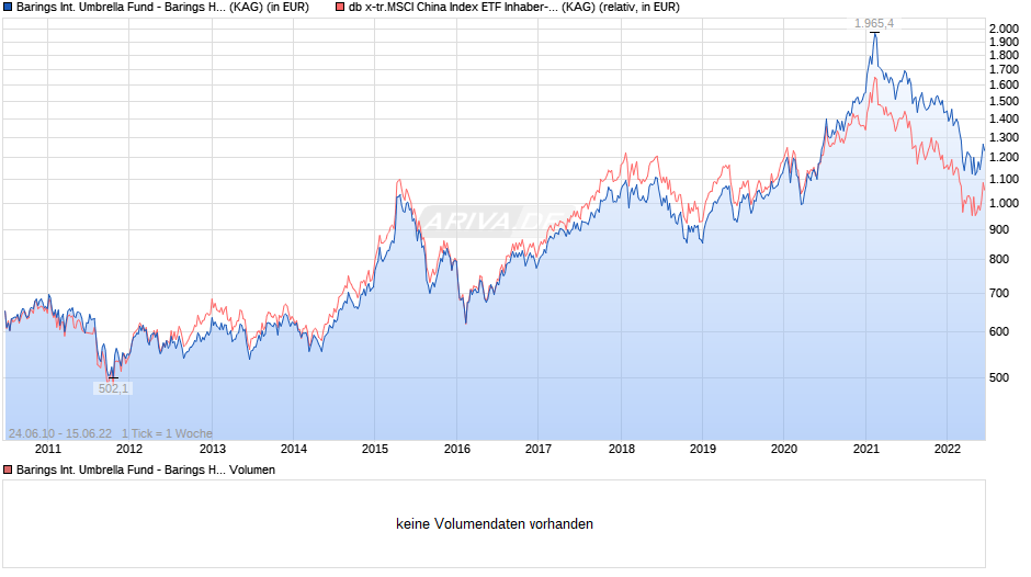 chart.png?z=a12227~A1~b8~H1~I1~K10331448