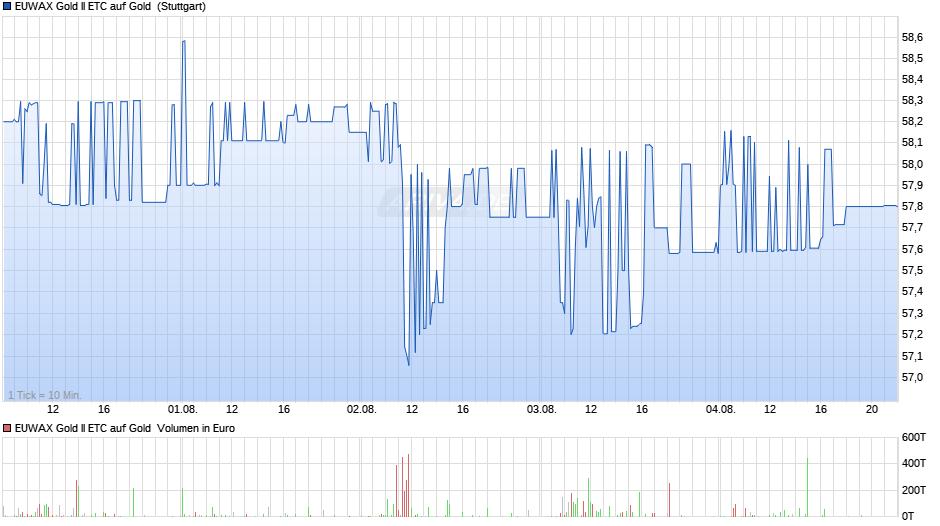 chart.png?z=a132002664~A1~b5~H0~w940x420