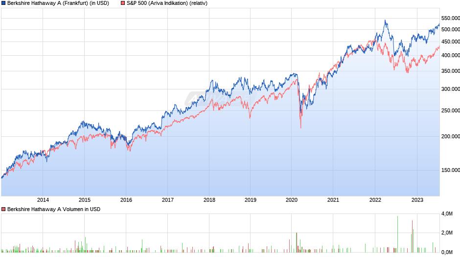 chart.png?z=a2367~A1~b1~J1~H1~I1~K4152~d