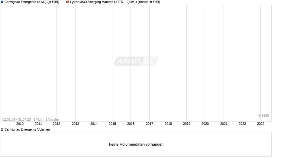 chart.png?z=a695473~A1~b8~H1~I1~K1002998