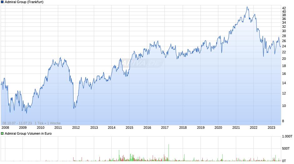 chart.png?z=a908174~A1~b1~J1~H0~I1~w940x
