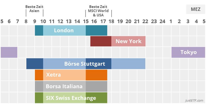 handel02-oeffnungszeiten-boerse.jpg