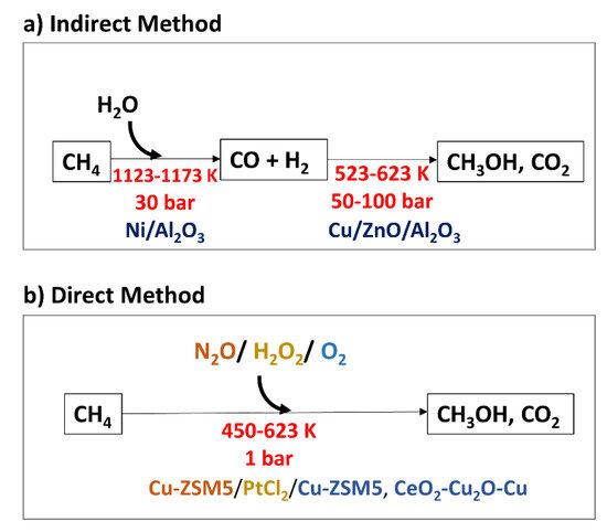 catalysts-10-00194-g001-550.jpg