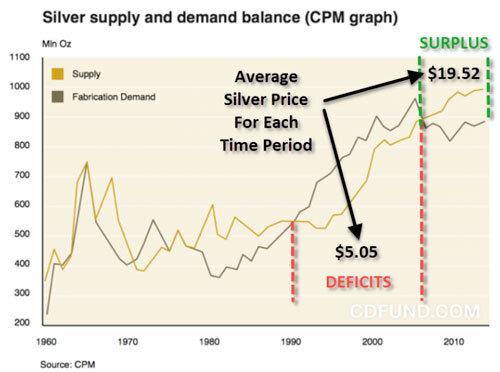 silver-supply-demand-balance.jpg