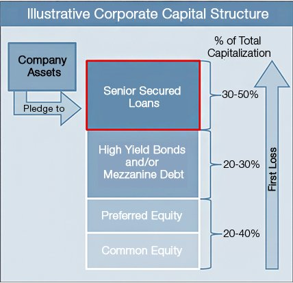 capital-structure-1.jpg