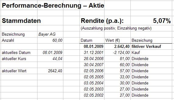 performance berechnung allgemeines b rsenwissen wertpapier forum. Black Bedroom Furniture Sets. Home Design Ideas