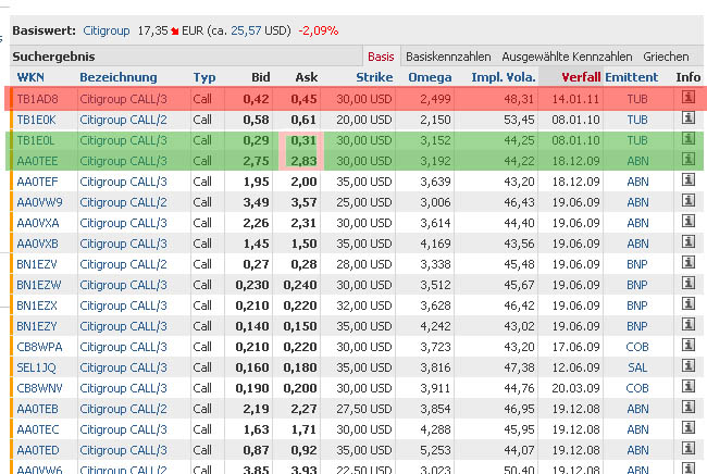 Best binary options indicator no repaint on onetwotraded