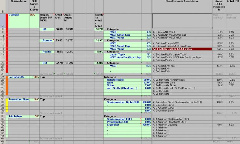 2012-02-01_Depotstruktur_gross2.jpg
