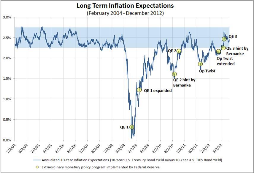 Wann steigen die Zinsen wieder? warum die EZB so lange an der Niedrigzinspolitik festhält und damit den Bei den Lebensmitteln sind die Preise in einigen.