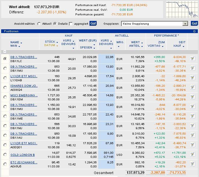 2008_12_29_Depot_gross_Status.jpg