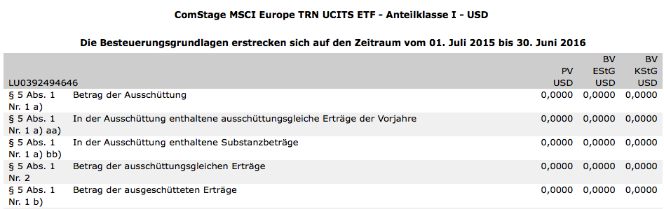 ComeStage MSCI Europa.png