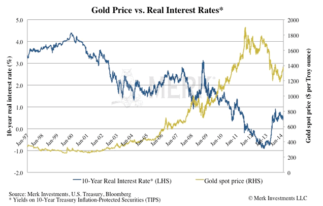 Gold_and_real_IR.png