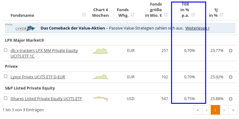 Kosten_private_equity_ETFs_justetf_2017-05-19.png