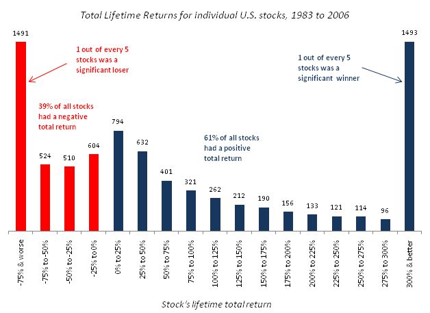 Stock_Distribution.png