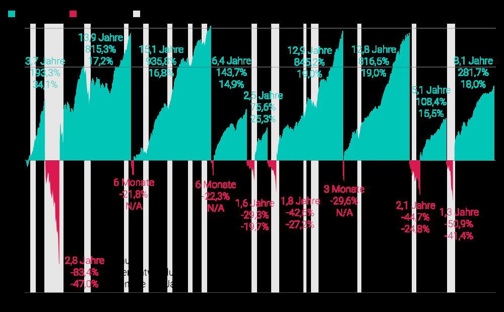 chart_bull_bear.png