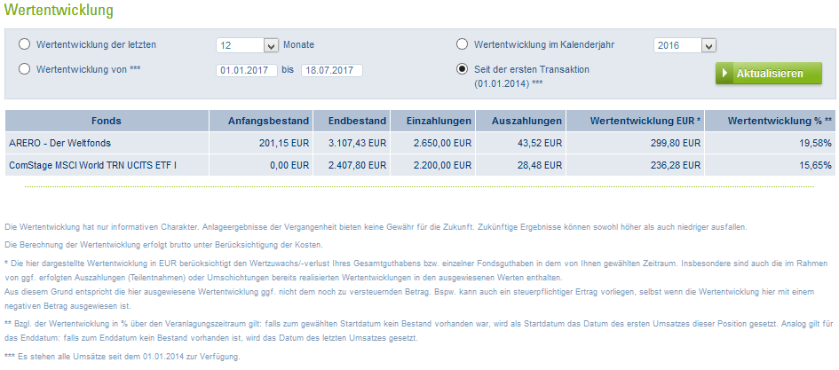 Kennzahlen Wertstand 18.07.2017.png
