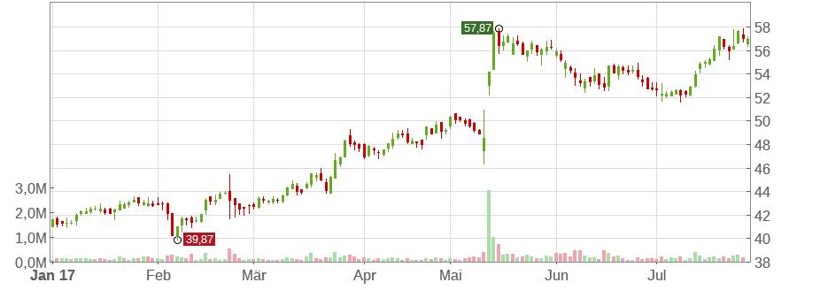 finance-chart (6).png