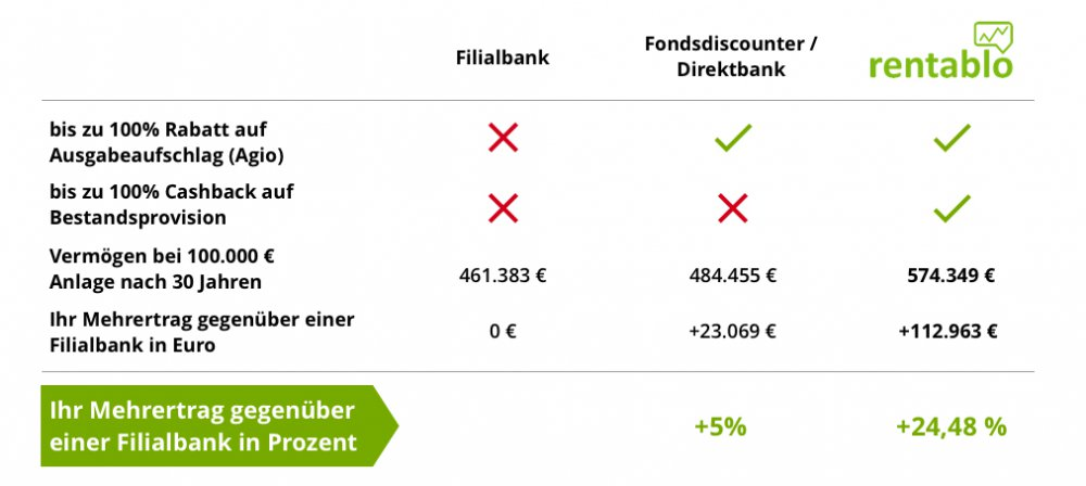 Tabelle Cashback.jpg