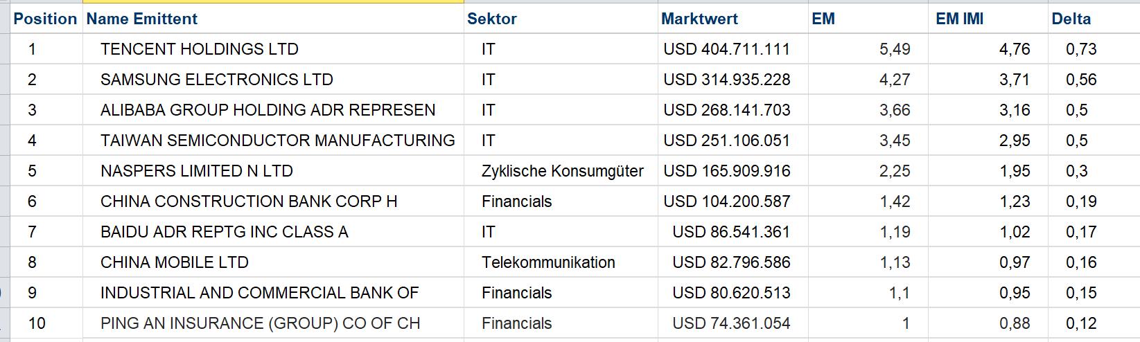 Core i7, i5, i3, Pentium und Celeron: Unterschiede. 42 bis US-Dollar – so breit ist die Preisspanne in Intels Kaby-Lake-Portfolio für den Desktop-PC.