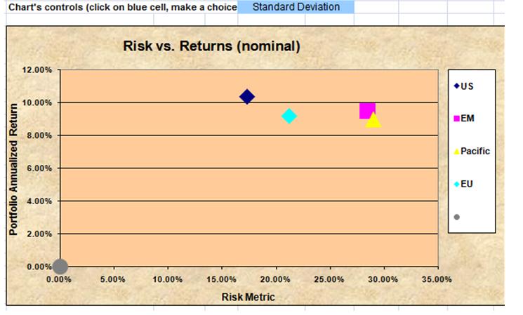 9-US vs EM risiko.PNG
