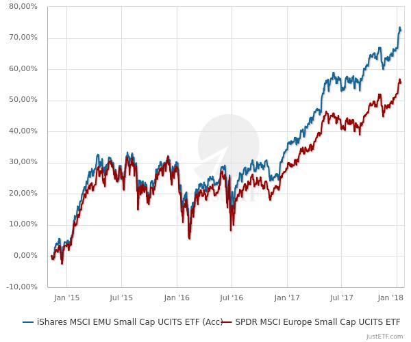 EMU SC vs EUR SC.jpg