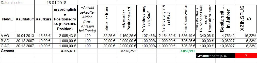 Wertsteigerung Berechnen : berechnung wertsteigerung per anno seite 4 fonds und fondsdepot wertpapier forum ~ Themetempest.com Abrechnung
