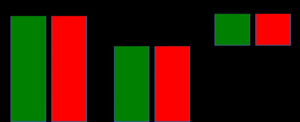 SJ-Positionen 180429.png