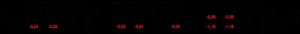 BCL-Vergleich 180601.png