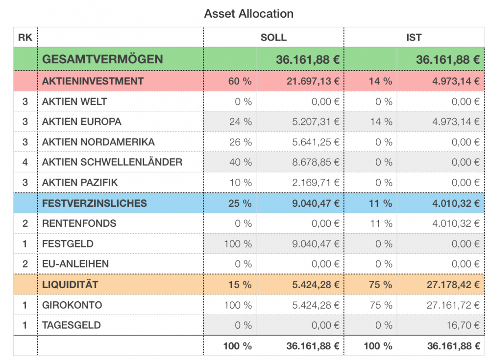 Asset Allocation.png