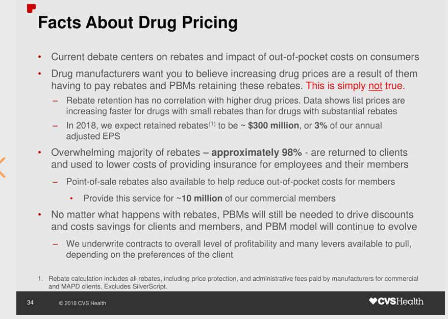 CVS Pricing.PNG