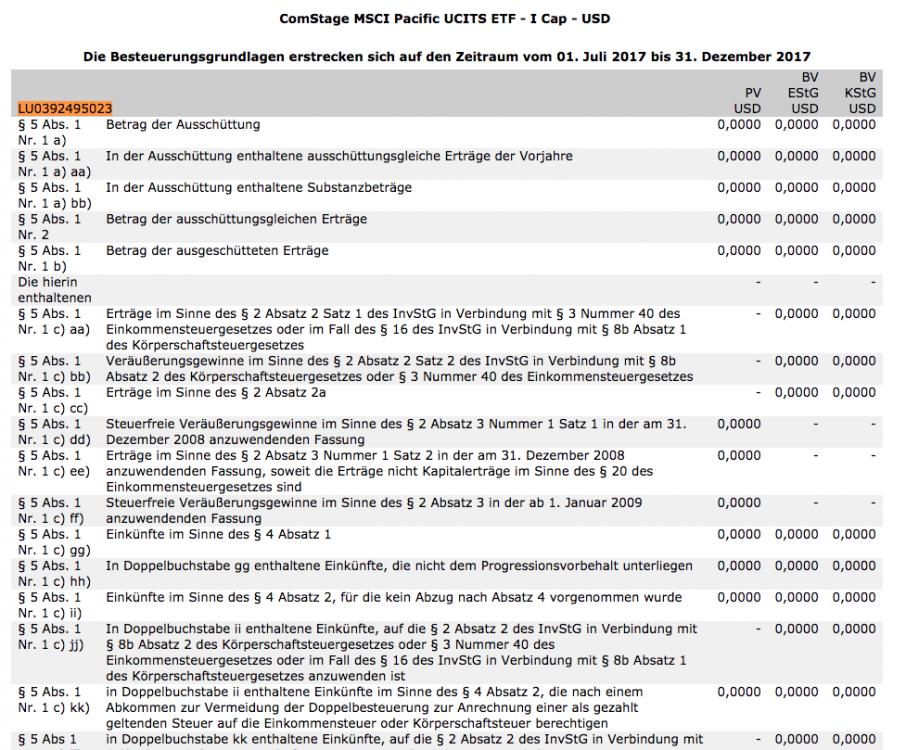 Flatex Steuerbescheinigung