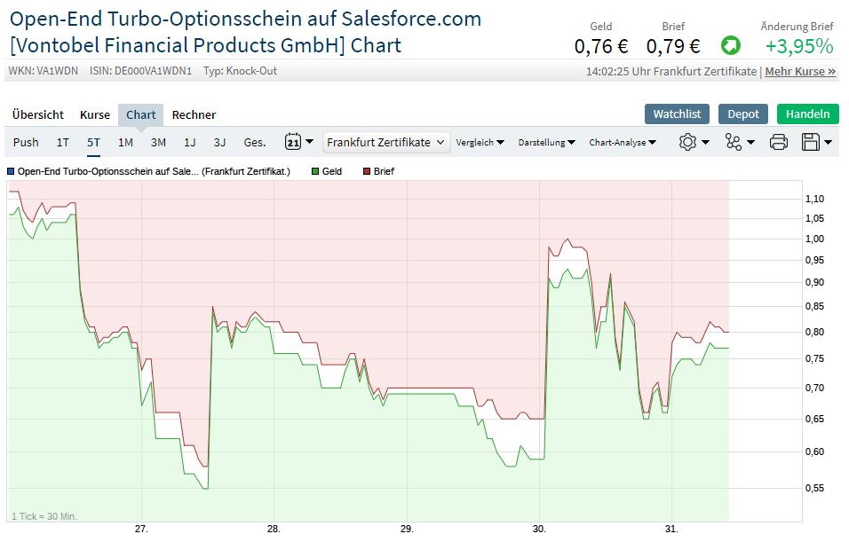 Salesforce KO.png