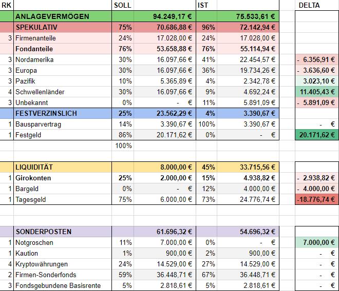 asset_allokation.png
