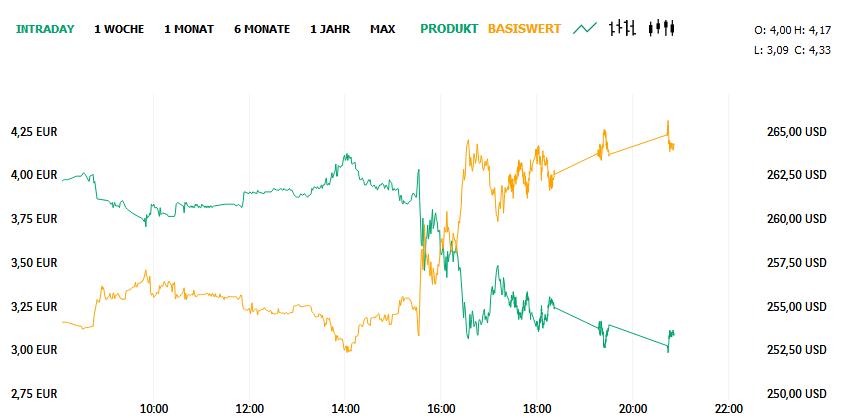 Tesla_Short_Chart.PNG