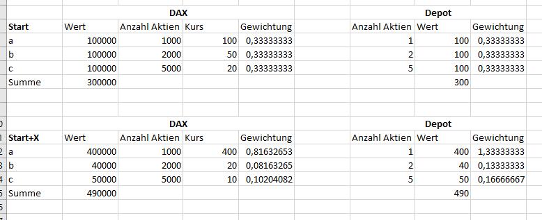 dax-abbildung.PNG