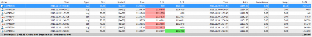 Dax scalping today.png