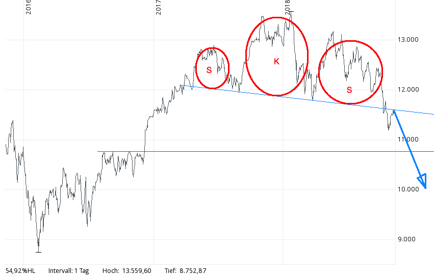 dax2.png