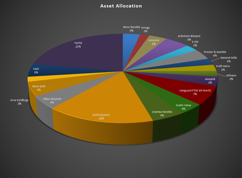 asset_allocation.png