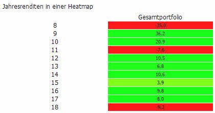 2019-01-01_Heatmap_gross3.jpg