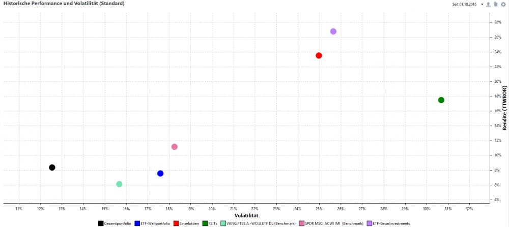 Volatilität.PNG