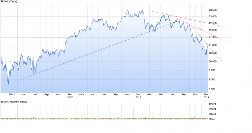 chart_3years_DAX1.png